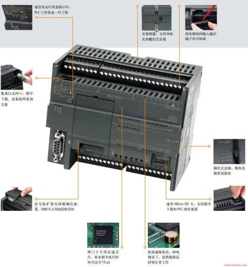西门子6AV6648-0CE11-3AXO